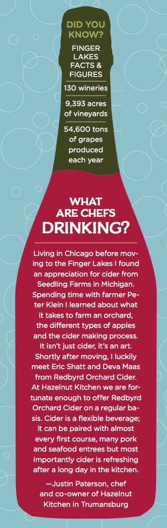 What Are Chefs Drinking?